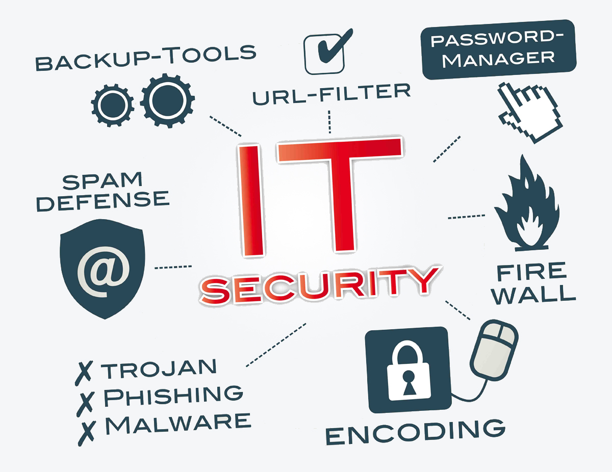 IT Security image